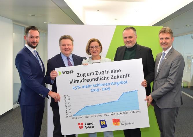 Schienenfahrplan 2020 bis 2035 der Ostregion präsentiert
